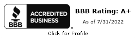 BEFIT BBB Business Review