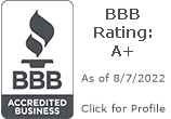 Luxor Staffing Inc. BBB Business Review
